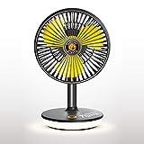 STORM MONSTER T 阪神タイガース ミニ扇風機 小型扇風機 卓上扇風機 サーキュレーター おしゃれ モバイルバッテリー オフィス 野外 サラリーマン OL 14時間使用 4000mAh (阪神ブラック)