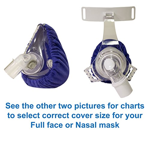 CPAP Mask Liners - Reusable Fabric Comfort Covers to Reduce Air Leaks & Skin Irritation (#6060)