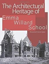 The Architectural Heritage of Emma Willard School