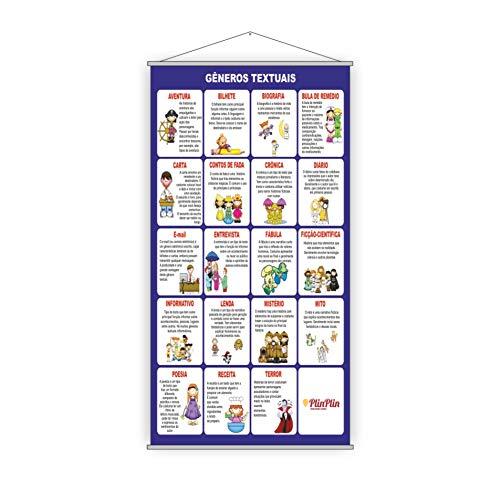 Banner Pedagógico Escolar Gêneros Textuais 80x50cm