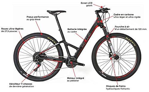 attrayant et durable mieux aimé de gros WEMOOVE Sport VTC carbono con asistencia eléctrica 17,5 kg, hasta 80 km de  autonomía.