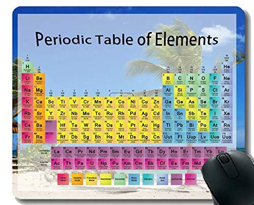 Yanteng Tabla periódica por Elementos de química Alfombrillas de ratón