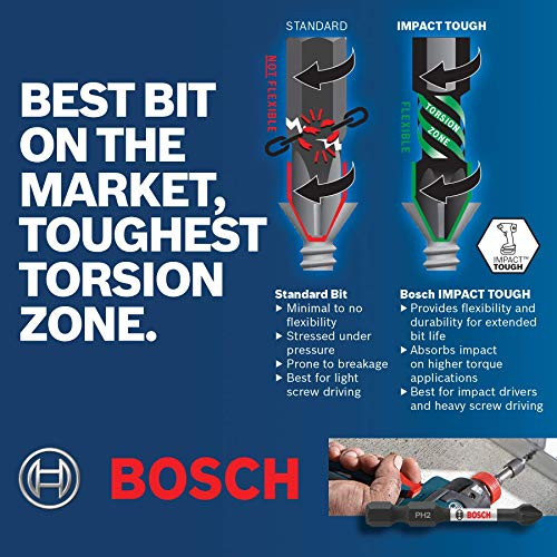 Bosch ITSQ2215 15 Pc. Impact Tough 6 In. Square #2 Power Bits