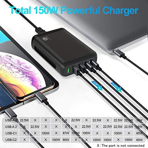 USB C Ladegerät, 150W 4-Port USB PD Ladegerät mit 2 USB-C Power Delivery PPS 4+ und 2 USB Q.C 3.0 MacBook Pro Ladegerät,kompatibel mit MacBook Pro 13/15/16,Galaxy,Huawei,Laptop (inkl.1 USB C Kabel)