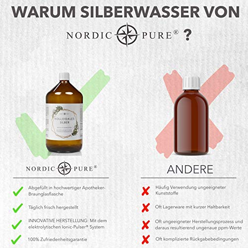 Kolloidales Silber/Silberwasser (50-100 ppm) von Nordic Pure (250ml | 100 PPM) - 5
