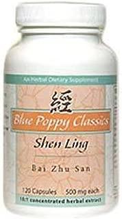 Blue Poppy - Shen Ling Bai Zhu San 120 caps