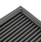 Ramair Filters PPF-1905 - Filtro de aire para panel de repuesto, color negro, talla única