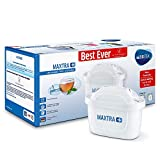 Water Filters Review and Comparison