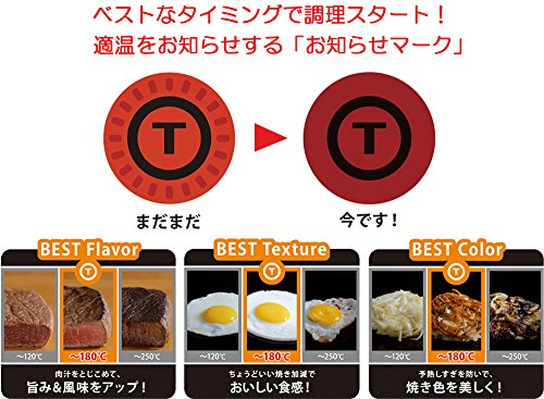 T-fal(ティファール)『インジニオ・ネオIHハードチタニウム・プラスセット6』