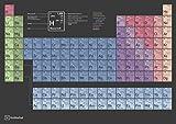 Wolfenthal DIN A1 (groß) Periodensystem der Elemente Poster - Aktuelle Auflage (2020) mit Nh, Mc, Ts und Og