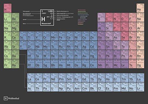 Wolfenthal DIN A1 (groß) Periodensystem der Elemente Poster - Aktuelle Auflage (2021) mit Nh, Mc, Ts und Og