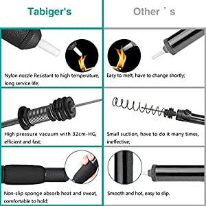 Tabiger Solder Wick & Desoldering Pump, Solder Sucker & Desoldering Wick, 2pcs Solder Braid (2.5mm Width, 1.5m Length)- Desoldering Vacuum Pump Solder Remover