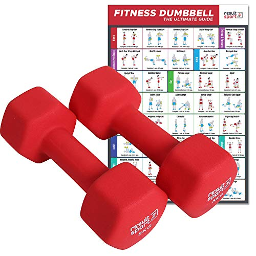 ResultSport® Dumbbell Weights Home Gym Exercise 5kg