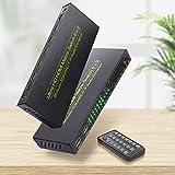 【HDMI認証取得品】hdmi マトリックス 4k 6入力2出力 Ippinkan hdmi 切替器 hdmi 分配器 HDMIマトリックス セレクター hdmi1.4 hdcp1.4 hdmi 音声分離器(光デジタル・3.5mmステレオ音声出力) ARC対応 3D映像対応 Apple TV・STB・PS4・WiiU・Blu-rayなど対応 リモコン付き 永久保証 日本語説明書