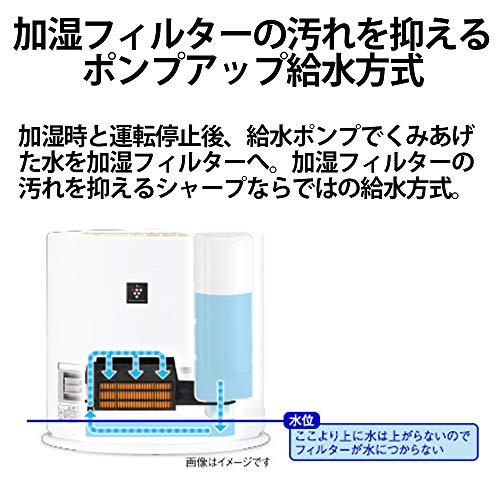 シャーププラズマクラスター搭載加湿機能付セラミックファンヒーターホワイトHX-H120-W
