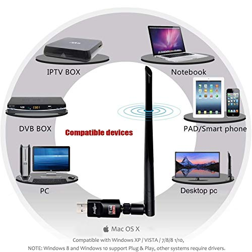 Dootoper WiFi Adapter, WLAN Stick, 1300Mbit/s mit 5dBi Antenna, Dualband (5G/866Mbps + 2.4G/400Mbps) WLAN Stick, USB WiFi Stick Dongle 802.11 ac/n/g/b/a (1200Mbps+Antenne)