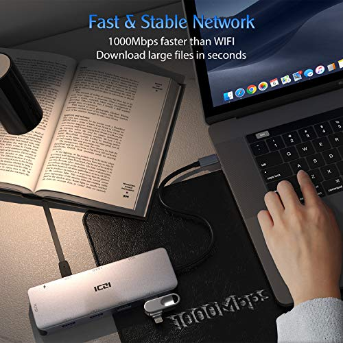USB C Hub, ICZI Aluminum 10-in-1 USB C Adapter mit 4K HDMI, VGA, 4 USB 3.0, RJ45 Gigabit Ethernet, Tpy C PD 100W, SD/TF Kartenleser Thunderbolt 3 Docking Staion für MacBook Pro und mehr USB C Geräte