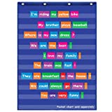 """Eamay Standard Pocket Charts, Clear 10 Pocket Chart for Teacher Lessons in a Classroom or Home Use – Fits Standard 3"""" Sentence Strips and Word Cards, Blue"""