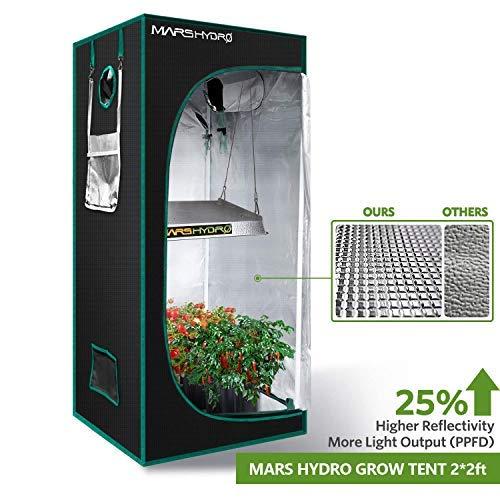 MARS HYDRO TS 600W LED Grow Light