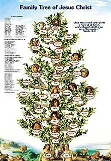 Jesus Family Tree Poster - From Adam to Jesus