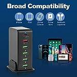 iNepo-caricabatterie-USB-65W-con-Erogazione-di-potenza-30-e-QC-30-si-applicano-per-iPhoneTablet-Cellulari-e-altro-ancora