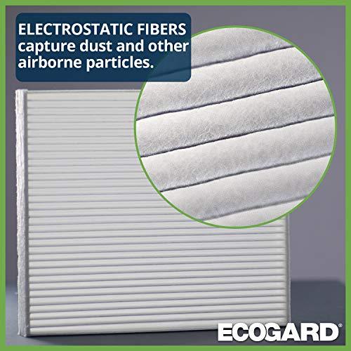 ECOGARD XA10025 Premium Engine Air Filter Fits Nissan Versa Versa Note Micra
