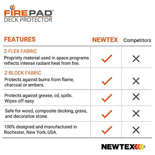 Newtex Firepad Deck Protector 24 Fire Pit High Temp Mat Bonfires Lawn Patio Chiminea Deck Defender Under Grill Mat Bbq Mat Heat Shield Fire Resistant Pad For Outdoors Buy Online In Fiji