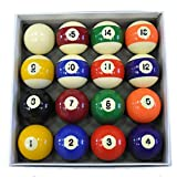 Billiards Pool Balls