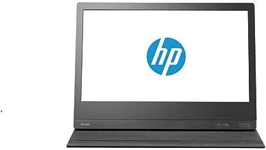 HP Business U160 15.6