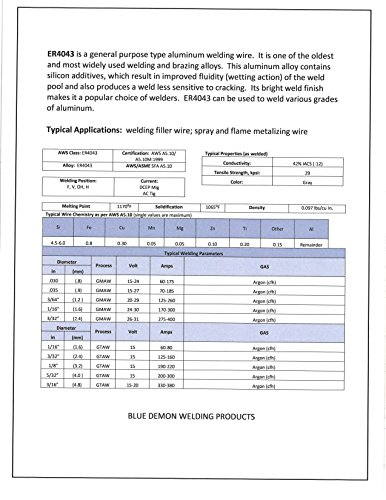 "Blue Demon ER4043 X 3/32"" X 36"" X 1LB Tube general purpose aluminum TIG welding rod"