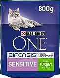Purina ONE Sensitive Dry Cat Foo...