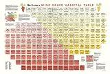 De Long's Wine Grape Varietal Table