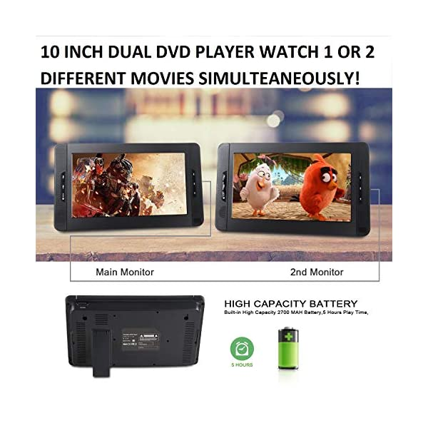 Portable Dual Screen DVD Player System For Car With Built In 5 Hour Rechargeable Battery, SD/MMC & USB Input (Plays One or Two Different Movie DVDs at The Same Time) MX102 with Card Reader 5