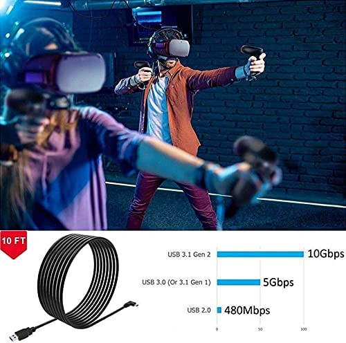 Quest Link Cable 16ft,Oculus VR Accessories,Reality High Speed Data Transfer Fast Charging USB C Cable Compatible for Oculus Quest Headset and Gaming PC (16FT Quest Link Cable)