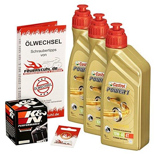 Castrol 10W-40 Öl + K&N Ölfilter für Kawasaki ER-5 500 Twister, 97-06, ER500A - Ölwechselset inkl. Motoröl, Filter, Dichtring