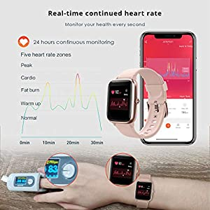 Fitpolo Smart Watch for Android Phones Compatible with iPhone IP68 Swimming Waterproof Smartwatch Fitness Tracker Fitness Watch Heart Rate Monitor Smart Watches for Women (Pink)