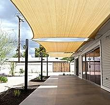 Best sunbrella shade structures Reviews