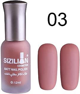 Best matte rose gold nails Reviews