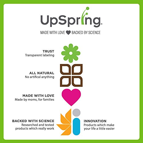 UpSpring Baby Vitamin D3 Drops for Infants, 2.25mL 400 IU Concentrated Dye-Free D3 Supplement Babies and Toddlers