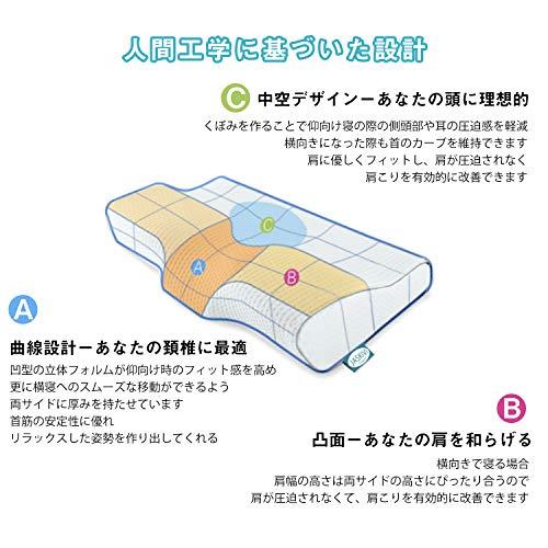 JASKIVI『低反発枕』