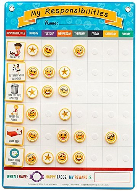 My Responsibilities Emoji Chore Chart  Kids Responsibility Chart