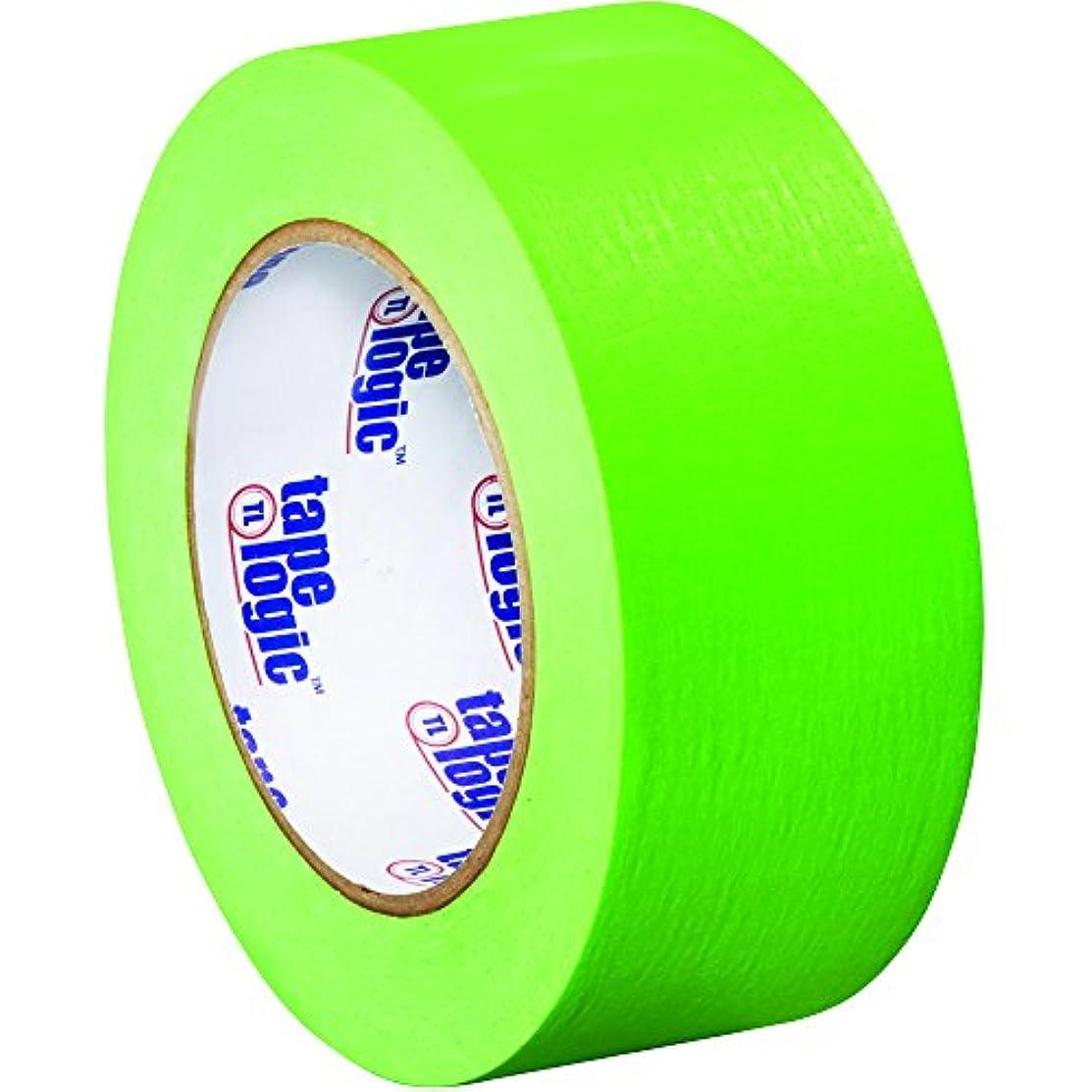 Partners Brand PT93700312PKA Tape Logic Masking Tape, 2