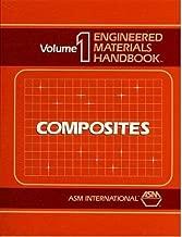 Engineered Materials Handbook: Composites, Volume I