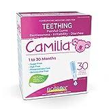 Medicine For Teething Babies