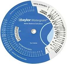 water balance calculator