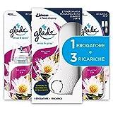 Glade Sense&Spray, Profumatori per Ambienti, Fragranza Relaxing Zen, 1 Erogatore e 3 Ricariche