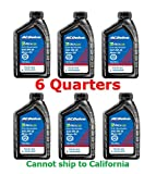 Full Synthetic Oils - Best Reviews Guide