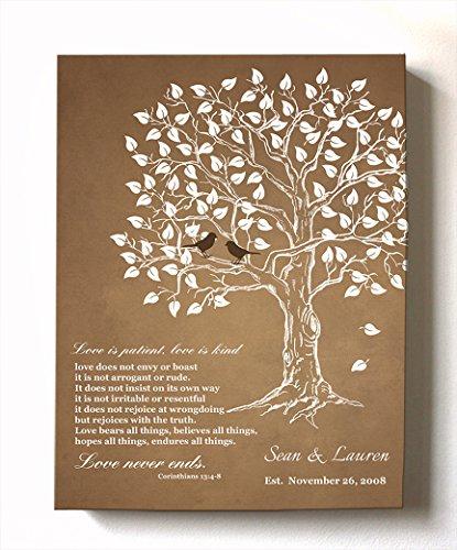 Personalized Anniversary Family Tree Artwork