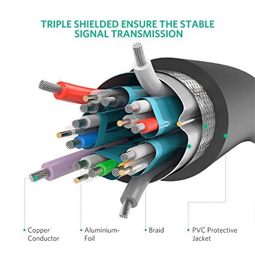 UGREEN Displayport Kabel HD 4K DisplayPort auf DisplayPort Kabel DP 1.2v Audio Video Adapterkabel unterstützt für HDTV, Beamer, Monitor, Grafikkarte, Vergoldete Kontakte mit Verriegelung (2m)