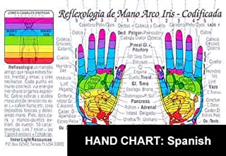 Reflexologia de MANO-Arco Iris Codificada (HAND Reflexogy-Spanish) (Spanish Edition) by Inner Light Resources